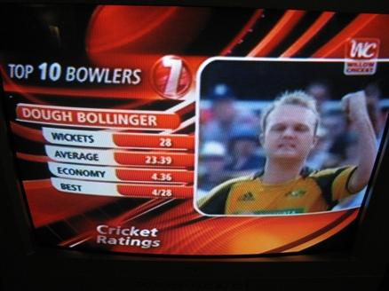 Dough Bollinger