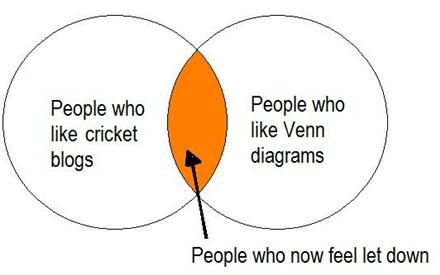 VennCricket.jpg