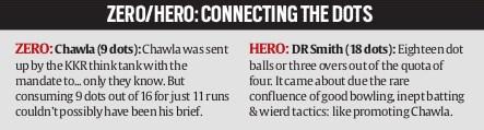 zero-hero